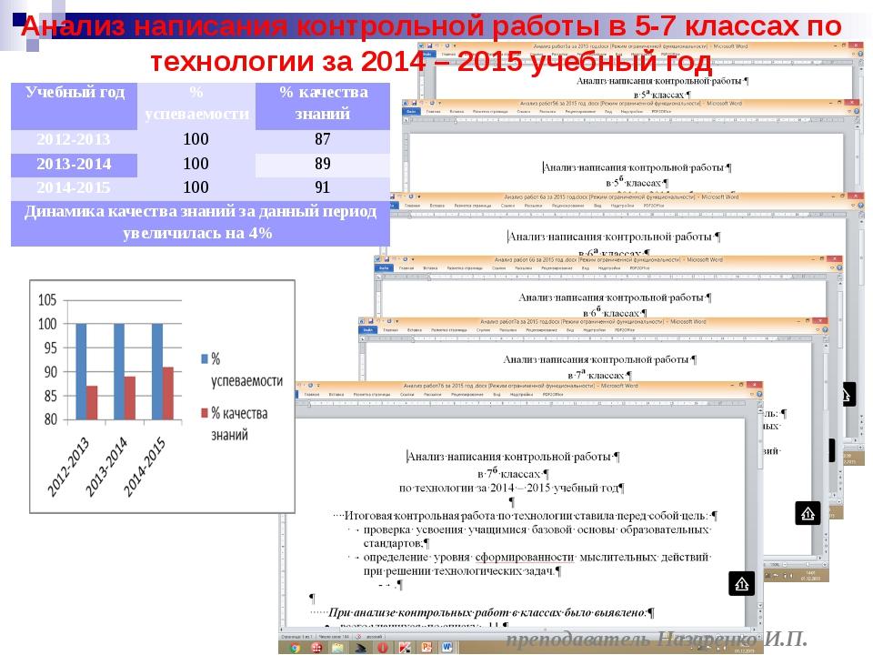 преподаватель Назаренко И.П. Анализ написания контрольной работы в 5-7 класса...