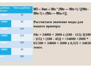 МО = Хмо + iМо * (fMo — fMo-1) / [(fMo - fMo-1) + (fMo — fMo+1)], Рассчитаем