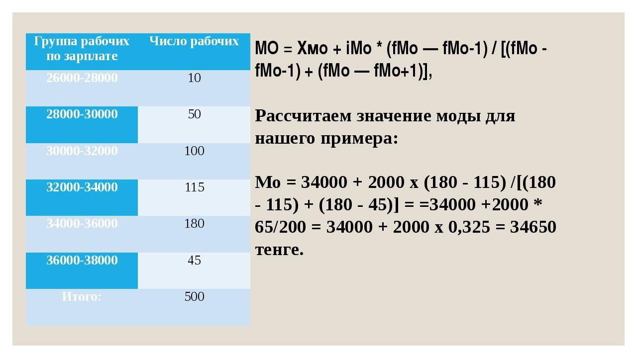 МО = Хмо + iМо * (fMo — fMo-1) / [(fMo - fMo-1) + (fMo — fMo+1)], Рассчитаем...