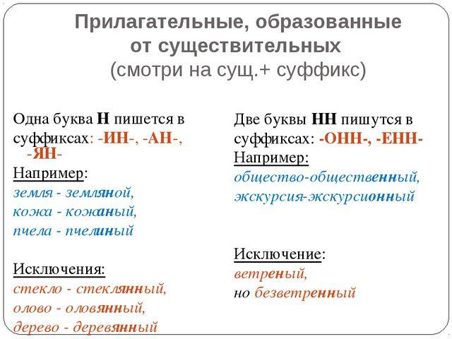 Прилагательные, образованные от существительных (смотри на сущ.+ суффикс) Одн...