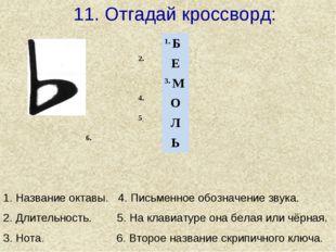 1. Название октавы. 4. Письменное обозначение звука. 2. Длительность. 5. На