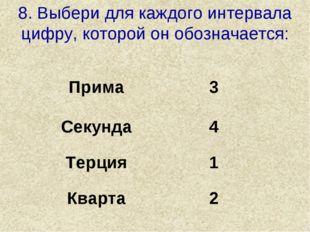 8. Выбери для каждого интервала цифру, которой он обозначается: Прима3 Секун