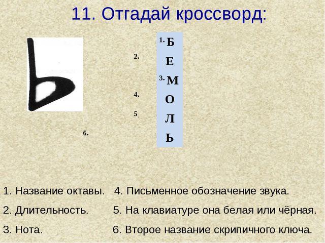 1. Название октавы. 4. Письменное обозначение звука. 2. Длительность. 5. На...