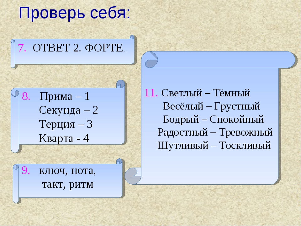 Проверь себя: 7. ОТВЕТ 2. ФОРТЕ 8. Прима – 1 Секунда – 2 Терция – 3 Кварта...