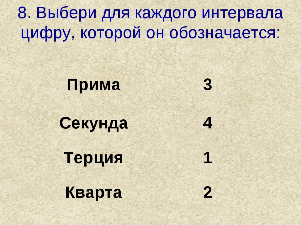8. Выбери для каждого интервала цифру, которой он обозначается: Прима3 Секун...