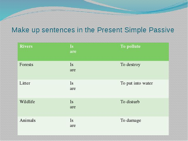 Make up sentences in the Present Simple Passive Rivers Is are To pollute Fore...