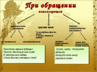 При обращении используются различные типы определений согласованные приложени