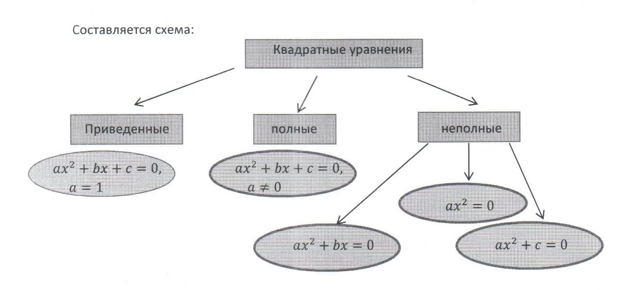 C:\Users\User\Pictures\2015-11-02 урок\урок 001.jpg