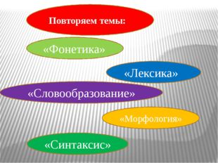 Повторяем темы: «Фонетика» «Лексика» «Синтаксис» «Морфология» «Словообразова
