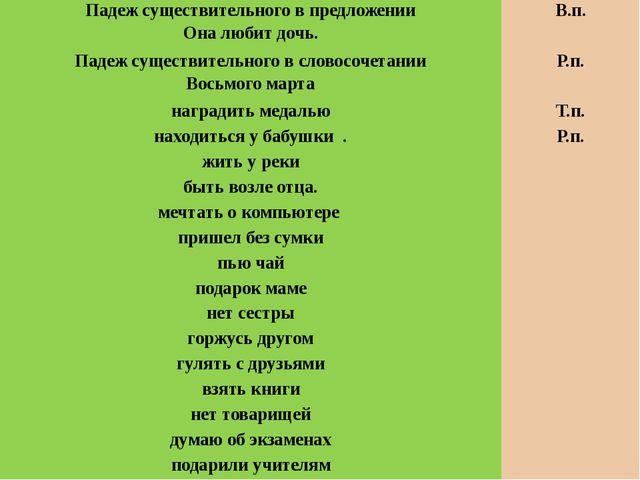 Существует три типа связи между словами в словосочетании Согласование Управле...