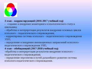 3 этап – корректирующий (2016-2017 учебный год) - создание и внедрение монит