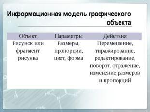 Информационная модель графического объекта Объект Параметры Действия Рисунок