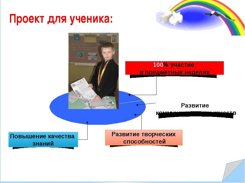 Проект для ученика: 100% участие в предметных неделях Развитие творческих сп...