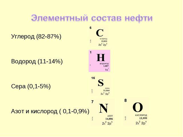 Углерод (82-87%) Водород (11-14%) Сера (0,1-5%) Азот и кислород ( 0,1-0,9%)