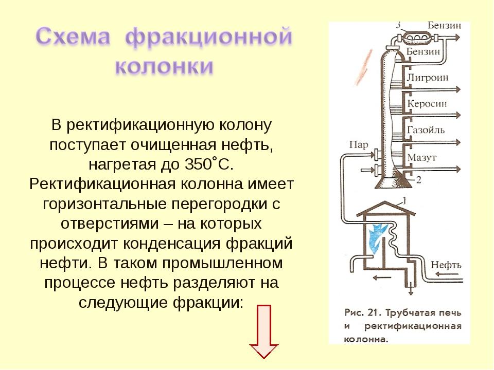 В ректификационную колону поступает очищенная нефть, нагретая до 350˚С. Ректи...