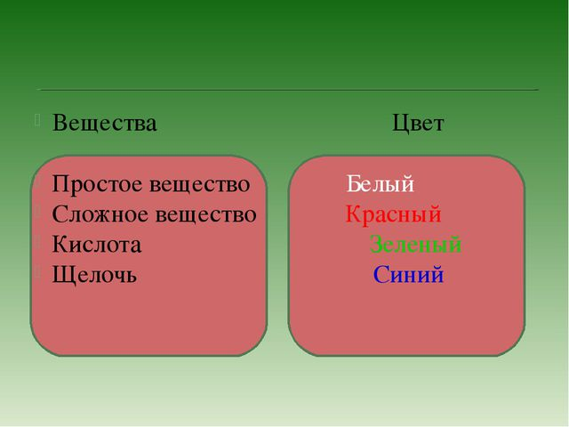 Вещества Цвет Простое вещество Белый Сложное вещество Красный Кислота Зеленый...