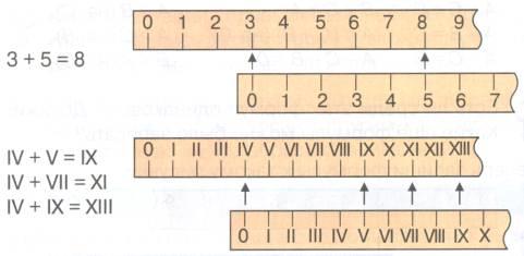 http://www.rusnauka.com/16_NPRT_2012/Pedagogica/5_111270.doc.files/image008.jpg