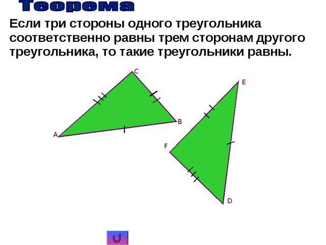A C B F D E Если три стороны одного треугольника соответственно равны трем ст...