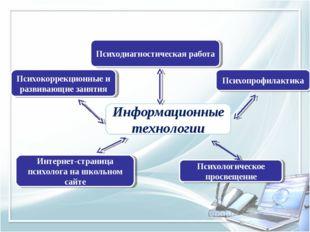 Информационные технологии Психодиагностическая работа Психокоррекционные и ра