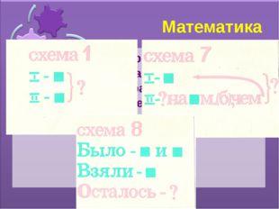 Математика Учитель демонстрирует схемы на разные виды задач. Ученики не тольк