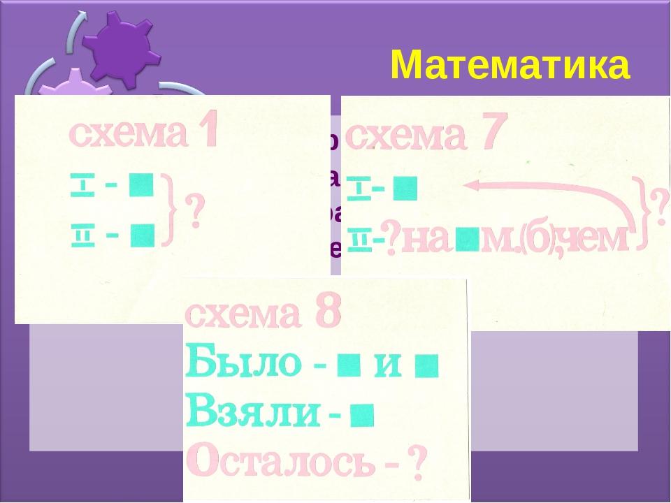 Математика Учитель демонстрирует схемы на разные виды задач. Ученики не тольк...