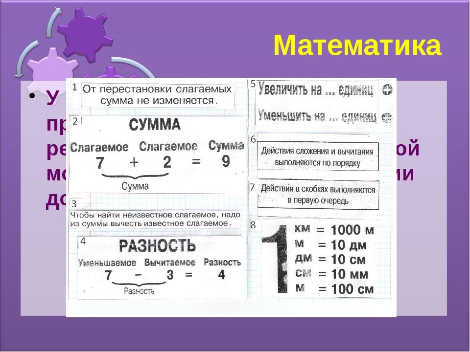 Математика У каждого ребенка есть тетрадь с правилами – схемами, к которым ре...