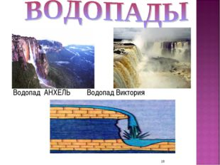 Водопад АНХЕЛЬ Водопад Виктория *