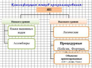 Классификация языков программирования: ЯП Низкого уровня Высокого уровня Язык