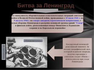 это совокупность оборонительных и наступательных операций советских войск в