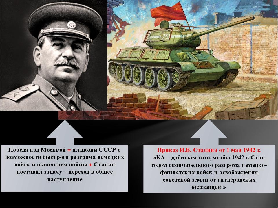Победа под Москвой = иллюзии СССР о возможности быстрого разгрома немецких в...