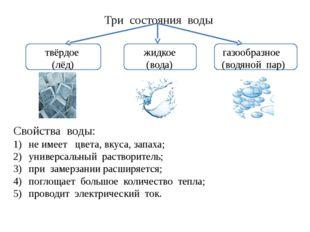 Три состояния воды твёрдое жидкое газообразное (лёд) (вода) (водяной пар) Сво