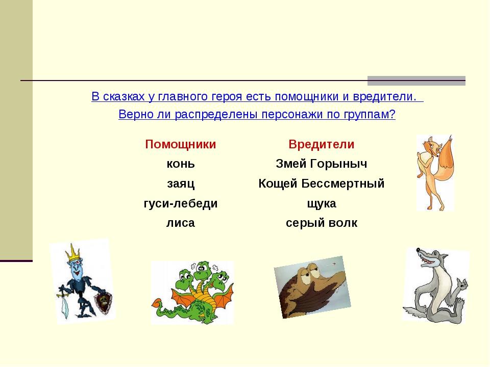 В сказках у главного героя есть помощники и вредители. Верно ли распределены...