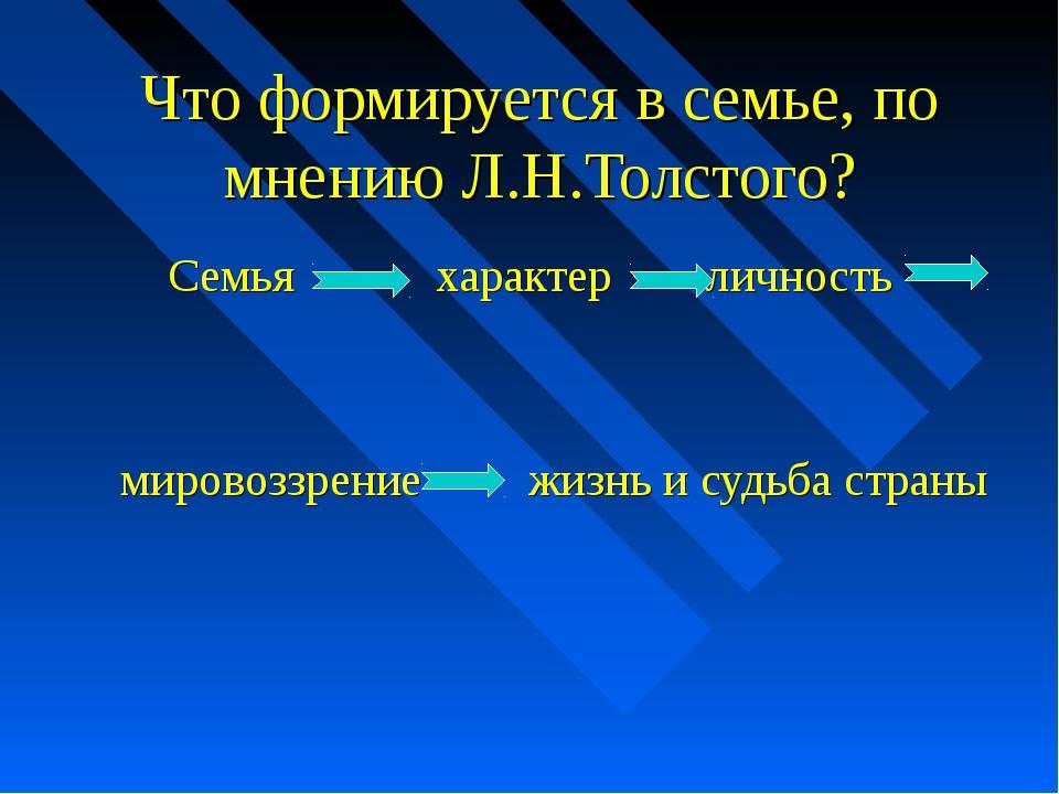 Что формируется в семье, по мнению Л.Н.Толстого? Семья характер личность миро...