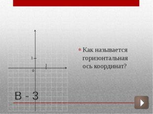 В - 3  Как называется горизонтальная ось координат? 0 1 1