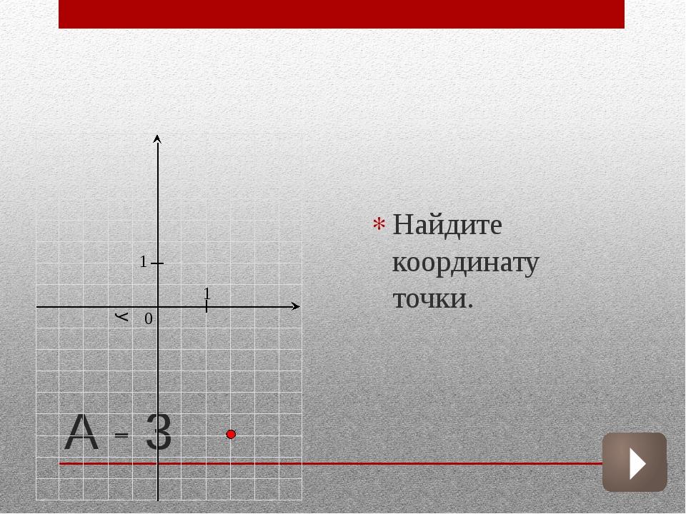 А - 3  Найдите координату точки. 0 1 1 у