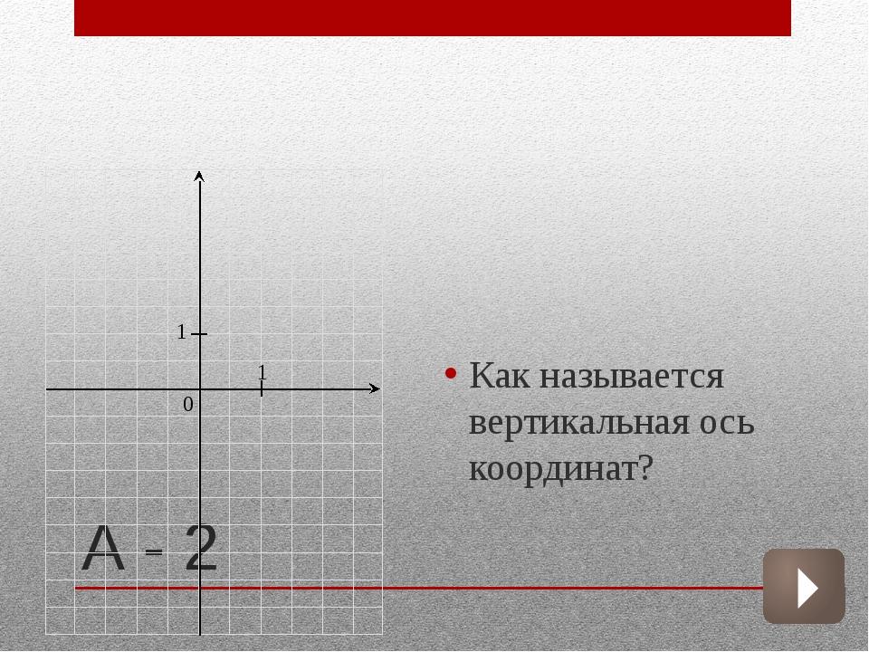 А - 2 Как называется вертикальная ось координат?  0 1 1