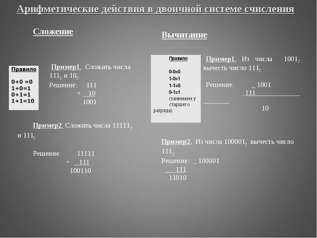 Арифметические действия в двоичной системе счисления Сложение Пример2. Сложит...