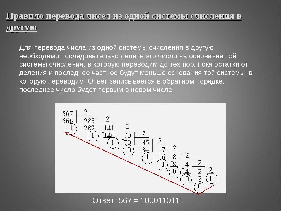 Правило перевода чисел из одной системы счисления в другую Для перевода числа...