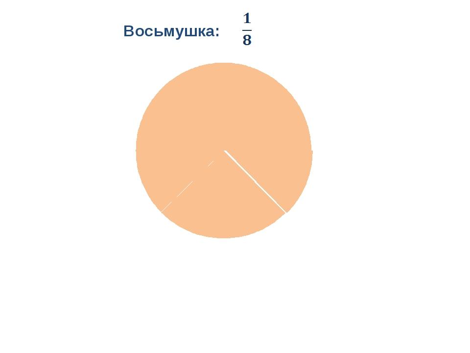 Восьмушка: