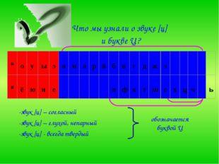 Что мы узнали о звуке [ц] и букве Ц? -звук [ц] – согласный -звук [ц] – глухой