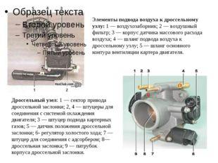 Элементы подвода воздуха к дроссельному узлу: 1 — воздухозаборник; 2 — возду