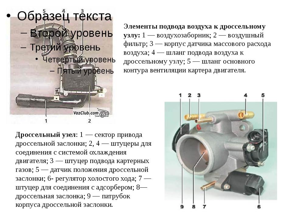 Элементы подвода воздуха к дроссельному узлу: 1 — воздухозаборник; 2 — возду...