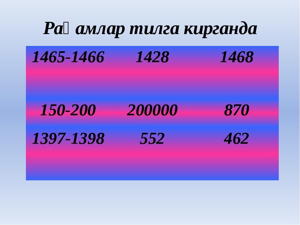 Рақамлар тилга кирганда 1465-1466 1428 1468 150-200 200000 870 1397-1398 552...