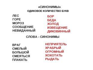 «СИНОНИМЫ» ЛЕС ГОРЕ МОРОЗ СООБЩЕНИЕ НЕВИДАННЫЙ БОР БЕДА ХОЛОД ИЗВЕЩЕНИЕ ДИКОВ