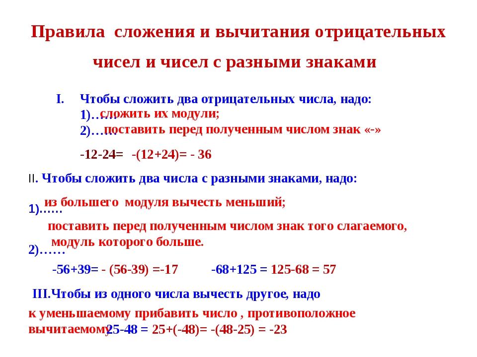 Правила сложения и вычитания отрицательных чисел и чисел с разными знаками Чт...
