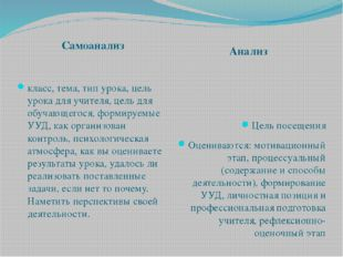 Самоанализ Анализ класс, тема, тип урока, цель урока для учителя, цель для об