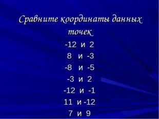 Сравните координаты данных точек -12 и 2 8 и -3 -8 и -5 -3 и 2 -12 и -1 11 и