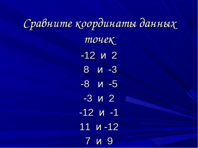 Сравните координаты данных точек -12 и 2 8 и -3 -8 и -5 -3 и 2 -12 и -1 11 и...