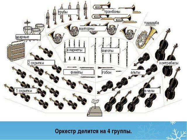Оркестр делится на 4 группы.