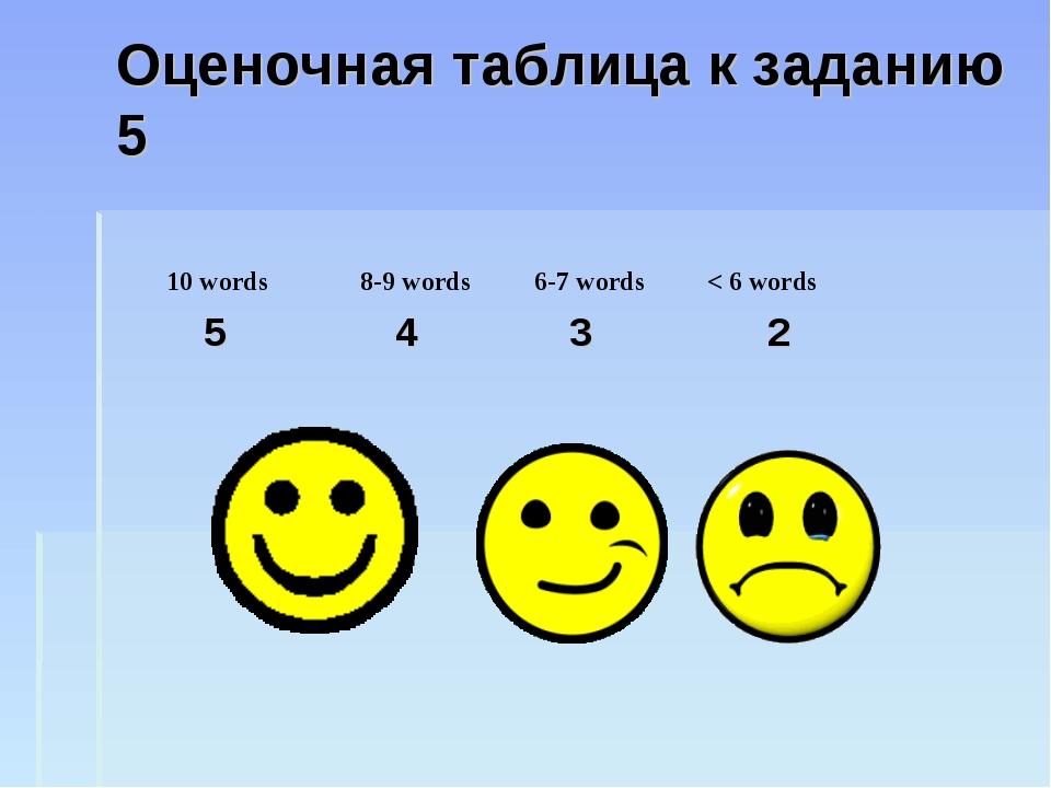 Оценочная таблица к заданию 5 10 words8-9 words6-7 words < 6 words 5 4 3...